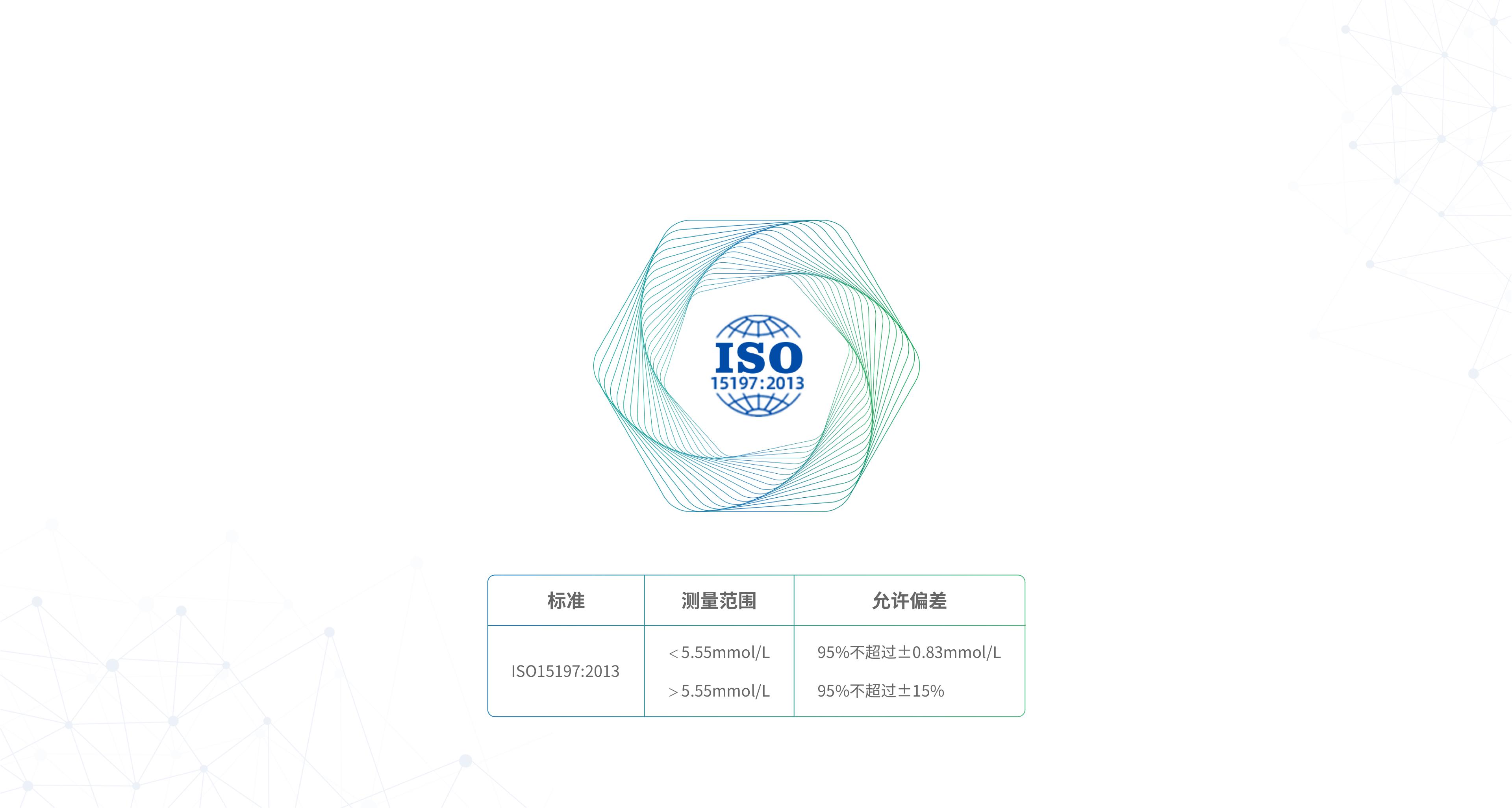 精准测糖  符合国际标准认证